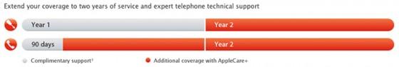AppleCare Neuerungen & Änderungen kommen im Herbst 2013