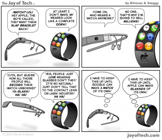 iWatch vs. Google Glass: Devices im Comic-Gespräch