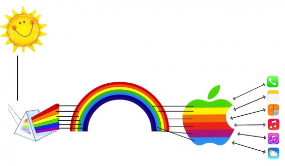 iOS 7 Farbgestaltung anhand von Bild aufgeschlüsselt