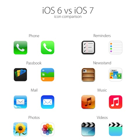 iOS 7 vs. iOS 6: App Icons im Direkt-Vergleich
