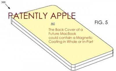 iPad, iPhone & MacBook: Patent für magnetische Rückseite