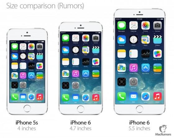 Größenvergleich des iPhone 5s mit den beiden kommenden iPhone 6