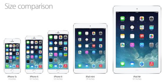 Apples 2014er Lineup im Vergleich