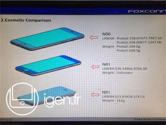 Beide iPhone 6 Modelle wachsen deutlich gegenüber dem iPhone 5s
