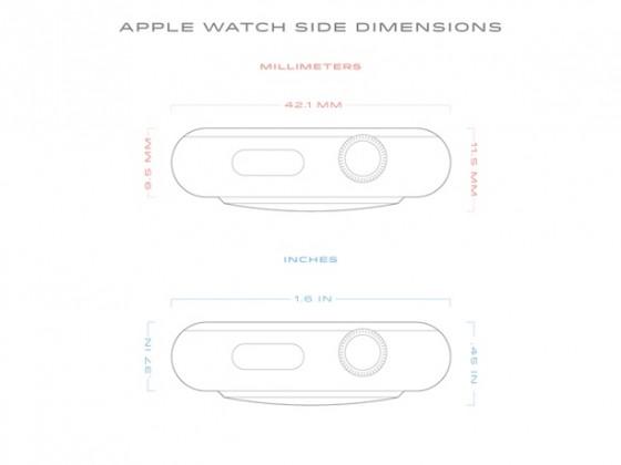 Apple Watch: Genauso dick wie eine Rolex-Armbanduhr