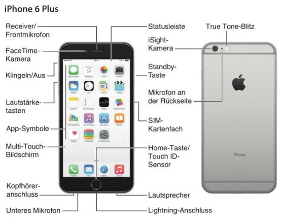 Handbuch für iPhone 6 (Plus) jetzt auf Deutsch online